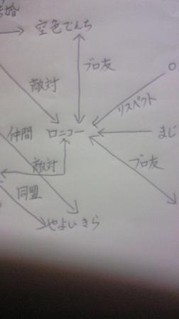 茸相関図3