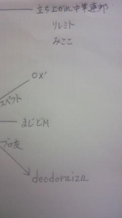 茸相関図2