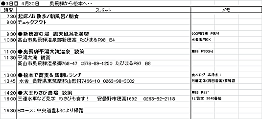 行程表・飛騨高山3日目