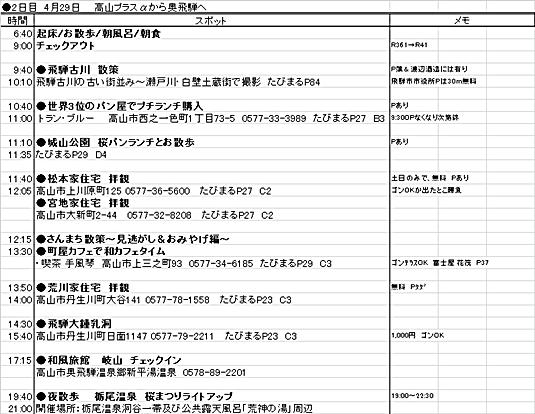 行程表・飛騨高山2日目