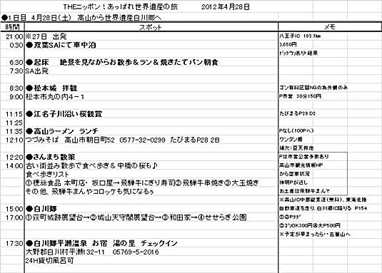 行程表・飛騨高山1日目
