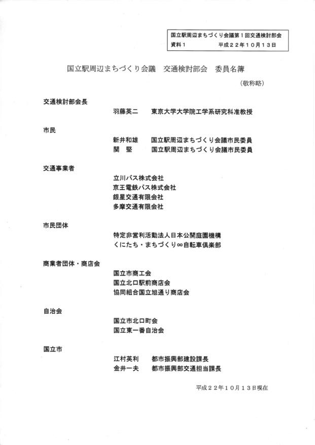 交通部会名簿