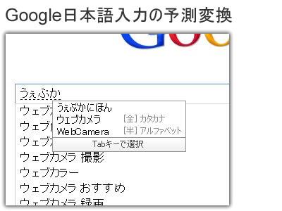 Google日本語入力の予測変換
