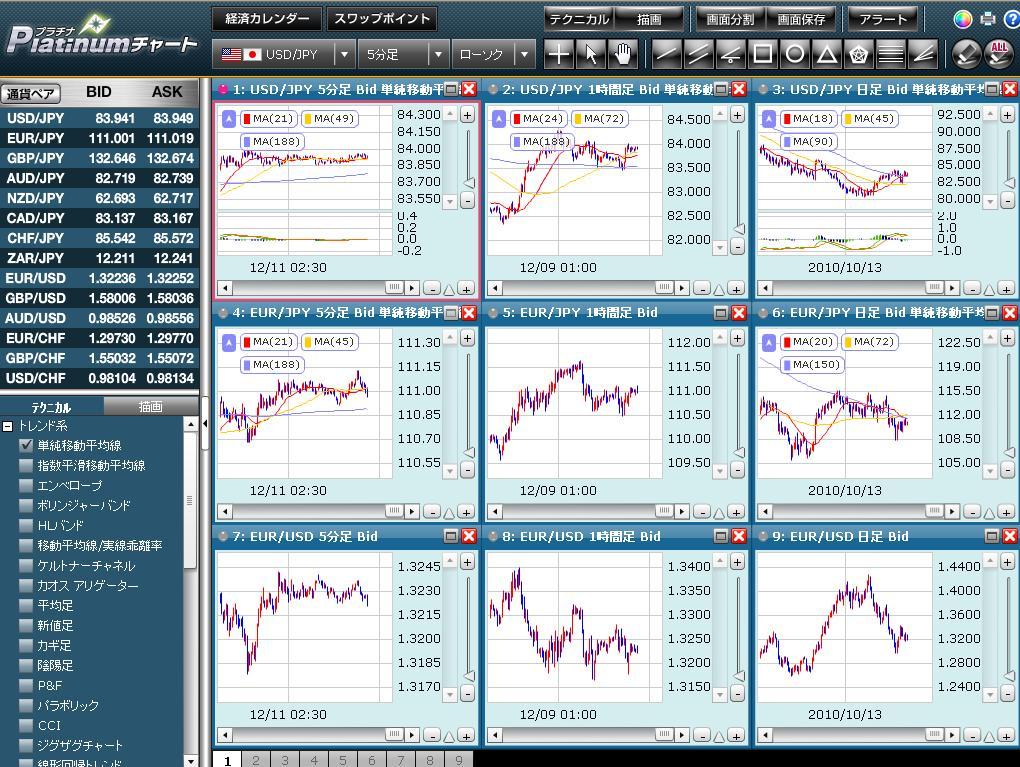 クリック証券(FXneo)