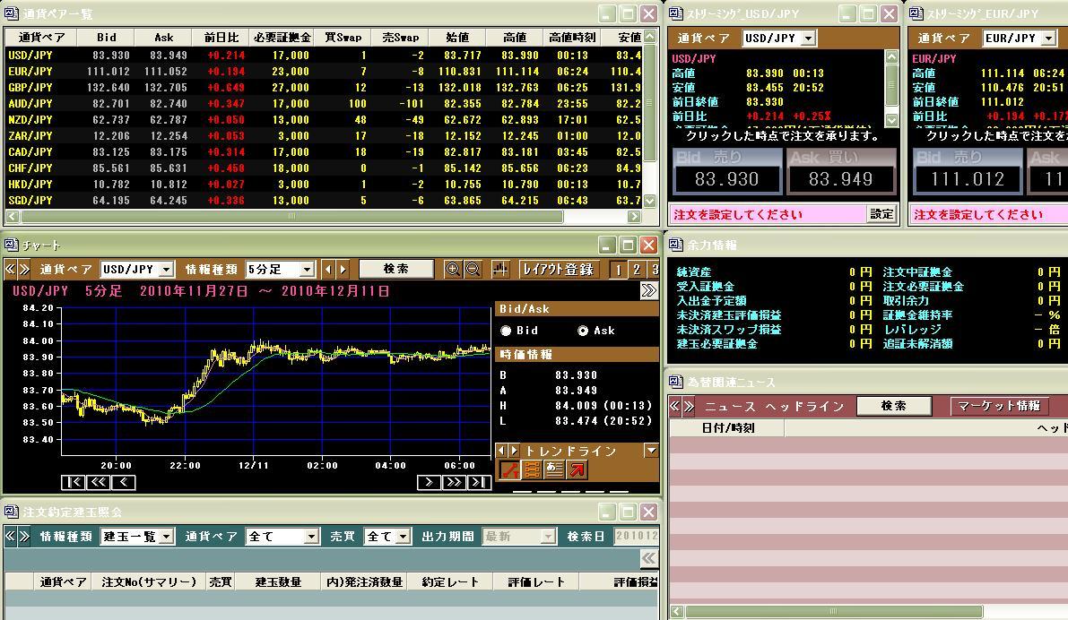 楽天証券(MarketSpeed)