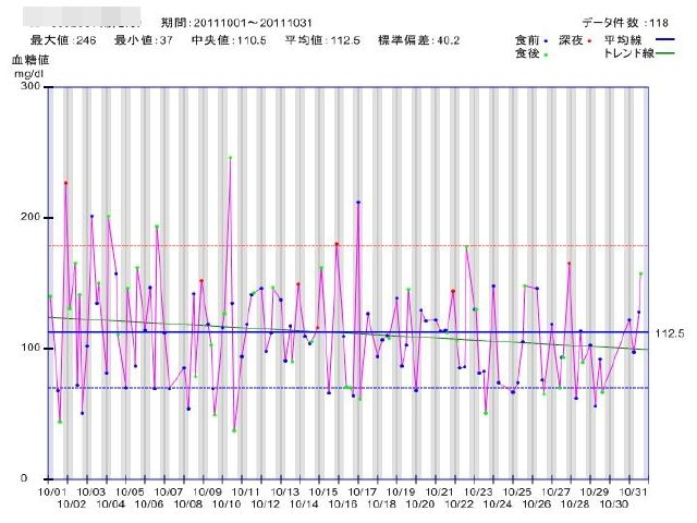 generate_glu_jikei_20111101221350.jpg