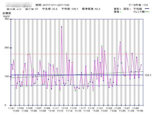 generate_glu_jikei_20111202060852.jpg