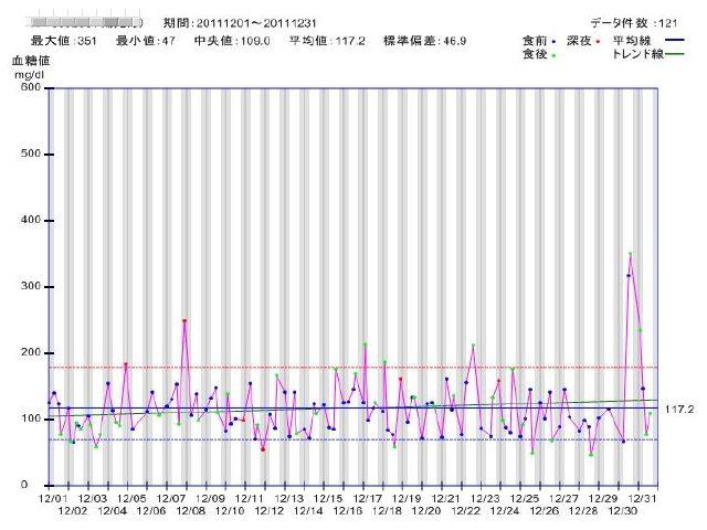 generate_glu_jikei_20120102114346.jpg