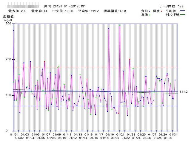 generate_glu_jikei_20120202050744.jpg