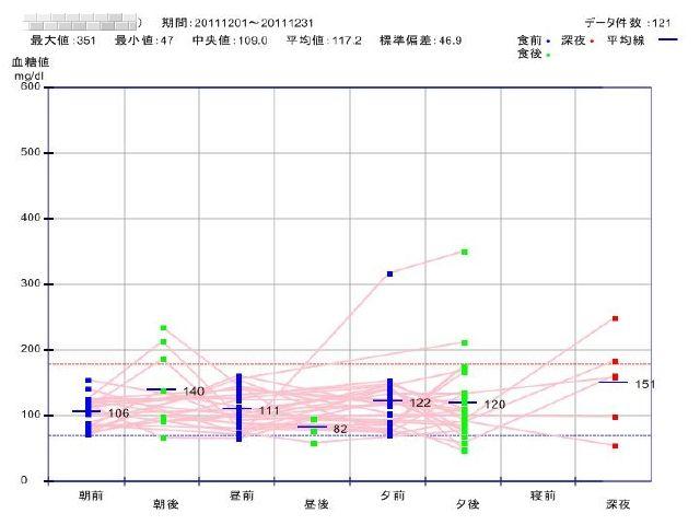 generate_glu_time_20120102114346.jpg