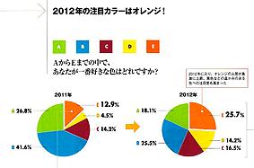 日経デザインOR20120629