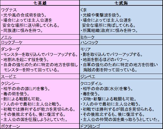 nana_shichi.png