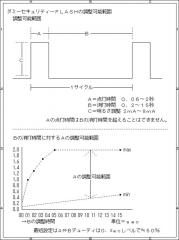 LEDダミーセキュリティー(FLASH)TYPEφ5mm P7