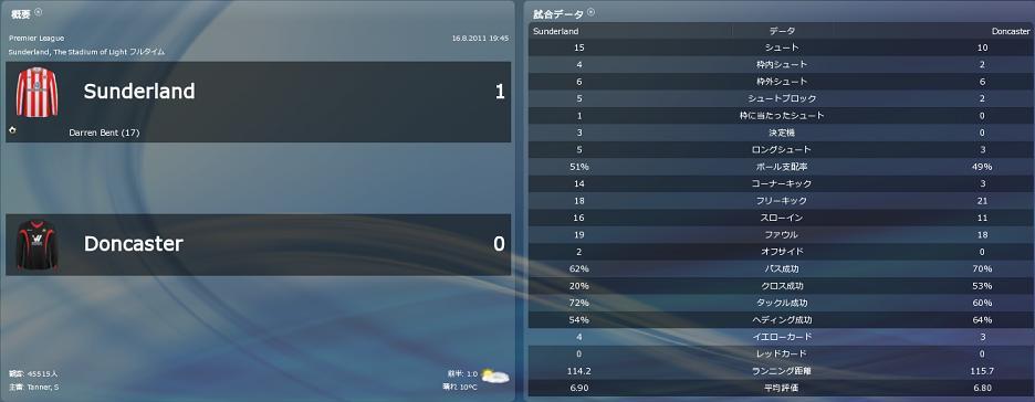 対サンダーランド A 試合結果