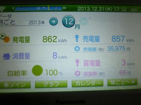 P1010259_20131231181138bc8.jpg