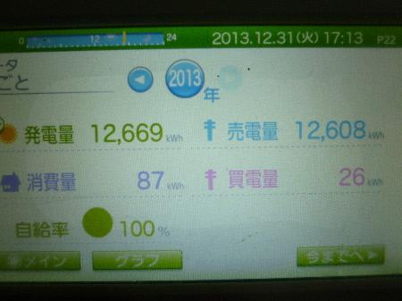 P1010261_20131231181215c93.jpg