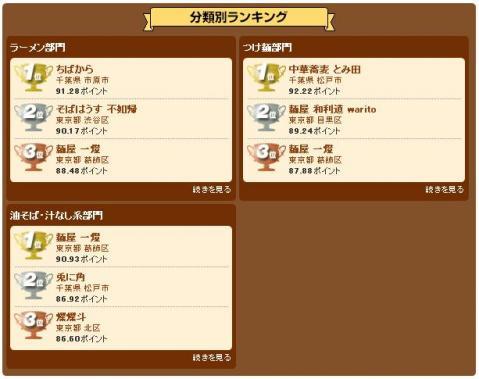 『麺屋 一燈』が大阪にやって来る♪-4