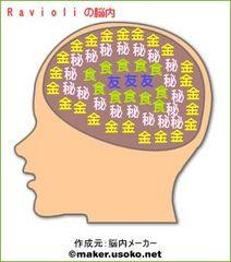 Ravioliの脳内イメージ