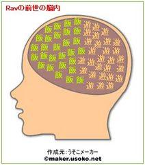 Ravの前世の脳内