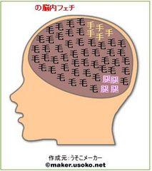 本名(漢字)の脳内フェチ