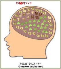 本名(ひらがな)の脳内フェチ