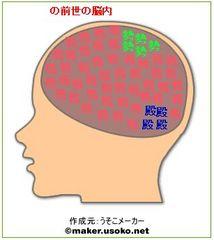 本名(漢字)の前世脳内