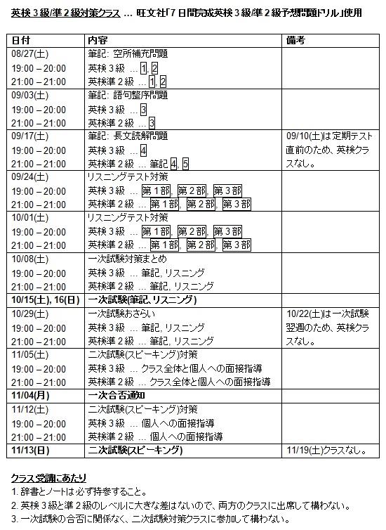 2011年度第2回検定までの予定表