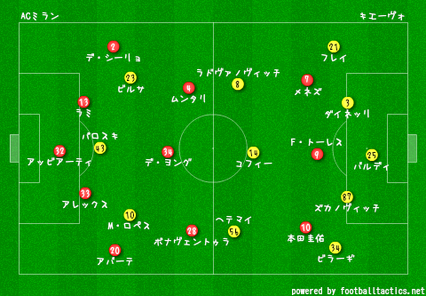 2014-15_AC_Milan_vs_Chievo_re.png