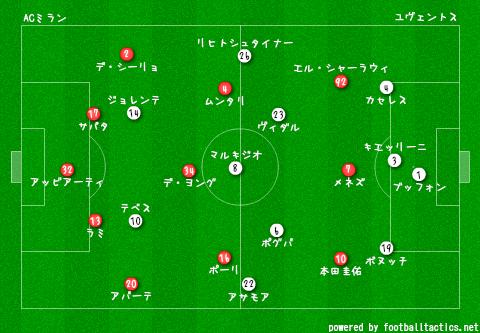 2014-15_AC_Milan_vs_Juventus_pre.png