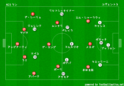 2014-15_AC_Milan_vs_Juventus_re.png