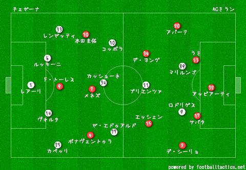 2014-15_Cesena_vs_AC_Milan_pre.png