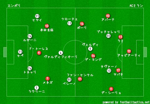 2014-15_Empoli_vs_AC_Milan_pre.png