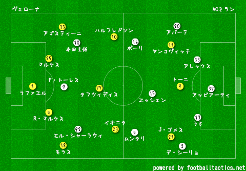 2014-15_Verona_vs_AC_Milan_re.png