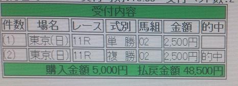 NHK単複