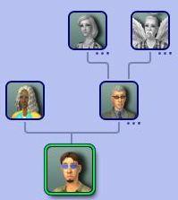 エスビーの家系図