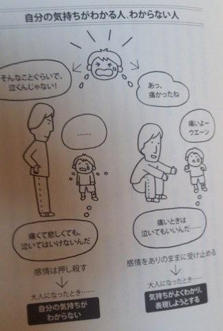 子供時代の感情の育ち方