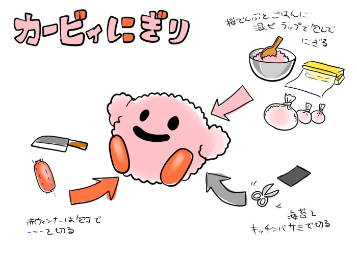 kirby-cooking03.png