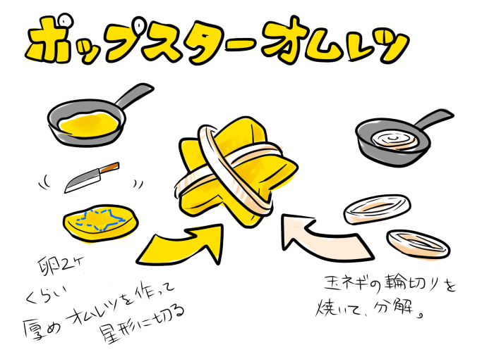 kirby-cooking05.png