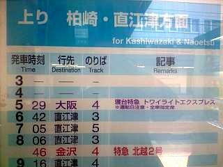 長岡駅(在来線ホームその1)