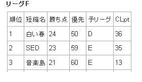 8.20 カンパニ3