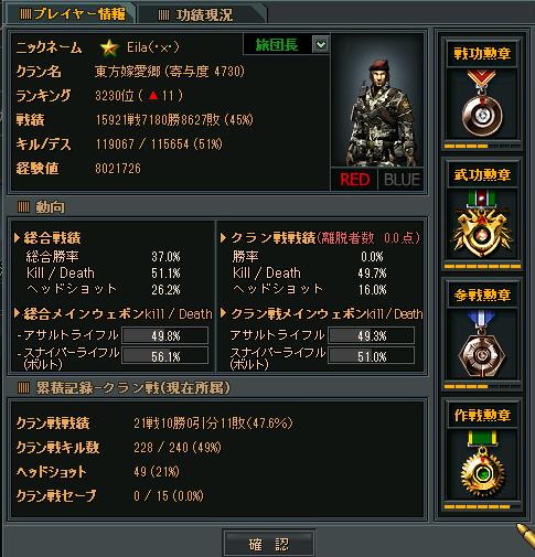 2012/07/02 准将
