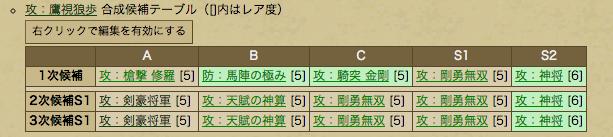 ixa ss1201-3