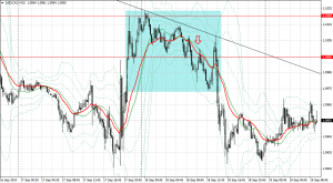 20140919usdcad15m.png
