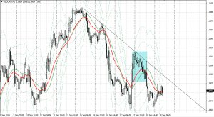 20140919usdcad1h.png