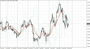 20140919usdcad4h.png