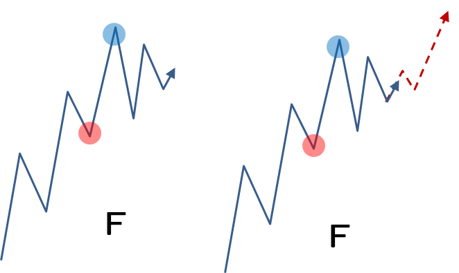 trend_f.png