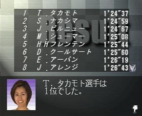 フォーミュラグランプリ チーム運営シミュレーション