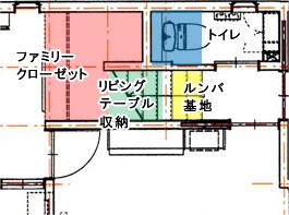 階段下収納分類2