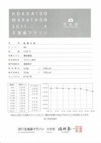 2011Hokkaido-result.jpg