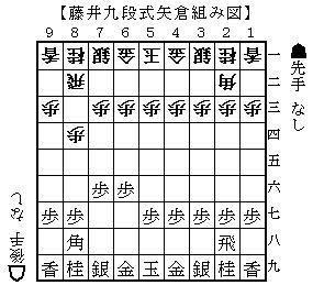 藤井九段式矢倉組み